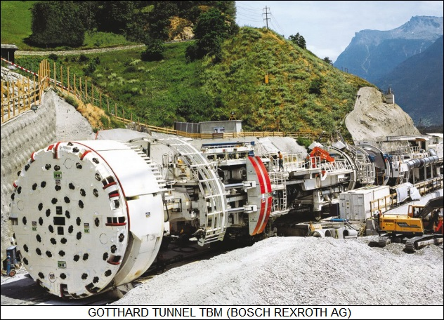 Gotthard tunnel TBM