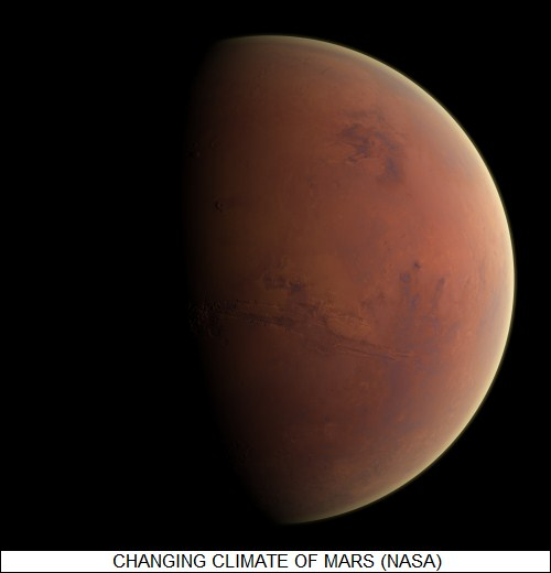 the shifting climate of Mars