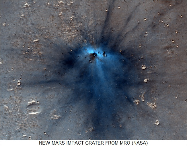 new Mars impact crater
